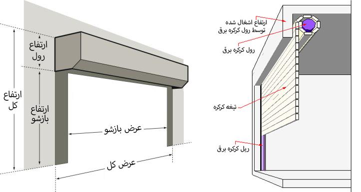 rollup-diagram